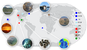 Picture of sites that were selected for Microbial Dark Matter Project.
